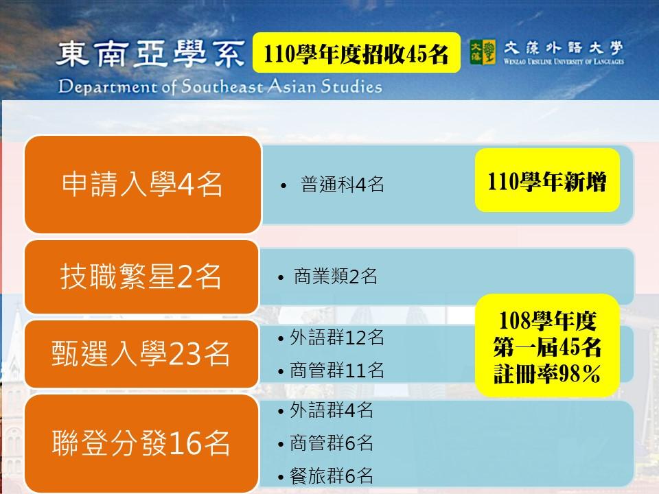 【東南亞學系】招生快訊&高中職攜手計畫